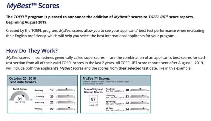The Process To Send Toefl Report Card To Universities And Schools
